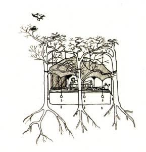 Experiment Živý domek ze stromů - kresba nosné varianty živého krovu